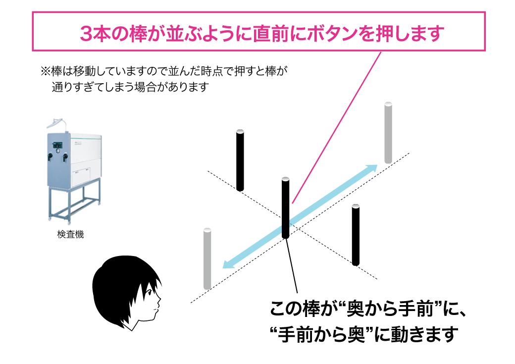 コツ 深 視力 深視力検査のコツを紹介。全く見えなくても合格した方法【裏技あり】